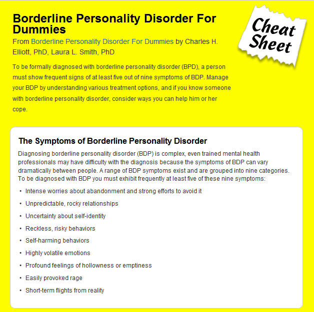 borderline personality disorder symptoms test
